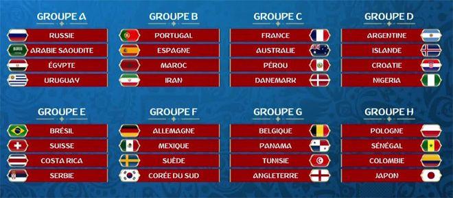 Calendrier des matchs de la Coupe du Monde de football 2018